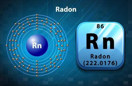 Radon Mitigation and Radon Testing the geiler company