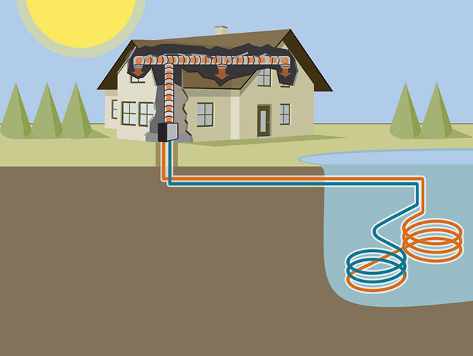 geothermal-house-pond-lake-loop