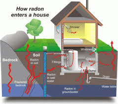 how radon enters your home.jpeg