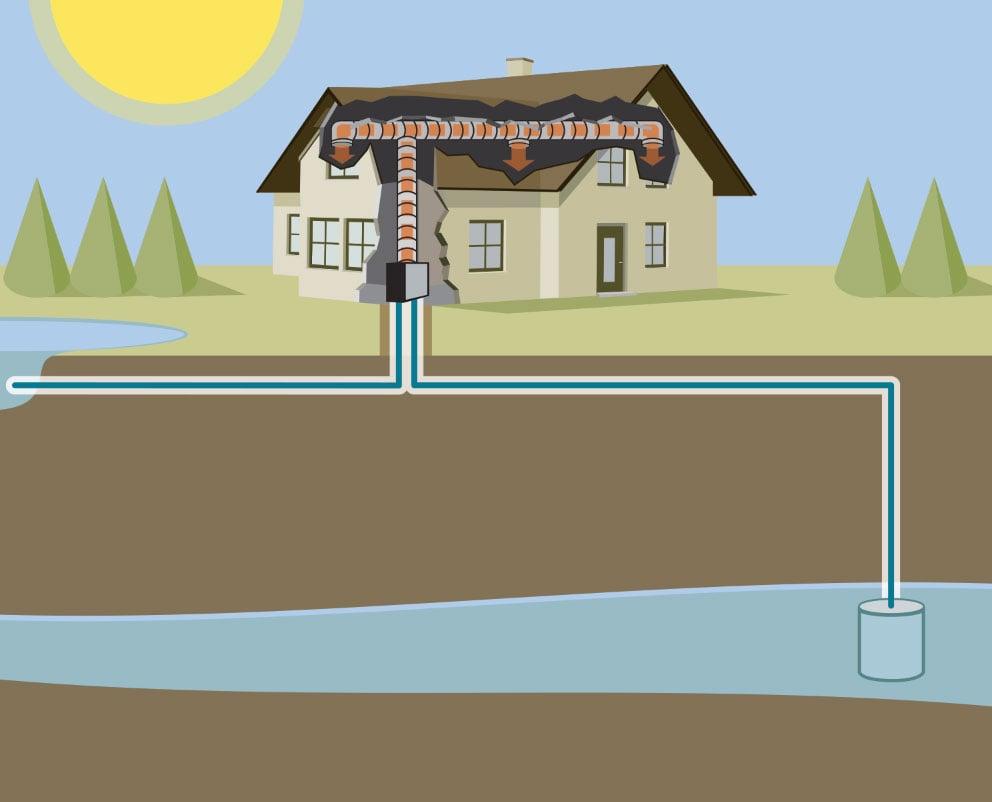 how-geothermal-works-open-well-loop