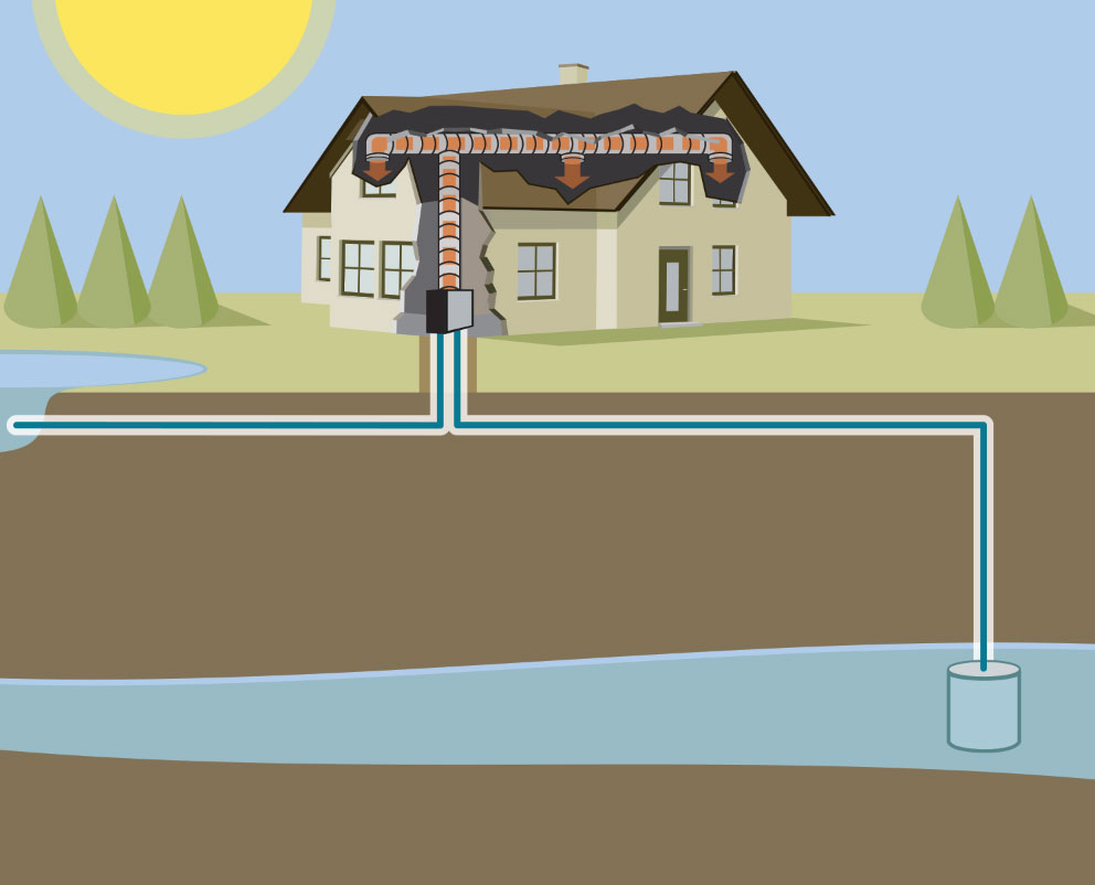 how-geothermal-works-open-well-loop