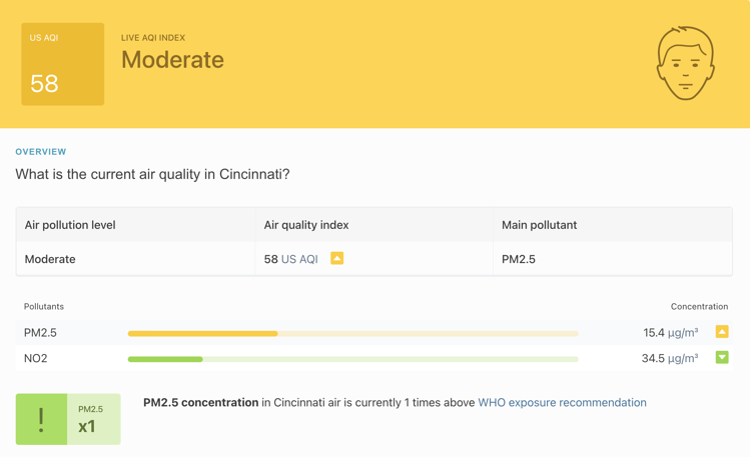 how do i read the air quality index in cincinnati_the geiler company