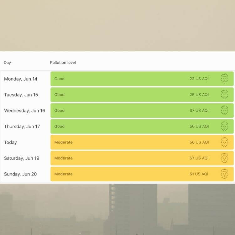 what is the air quality index_The Geiler company